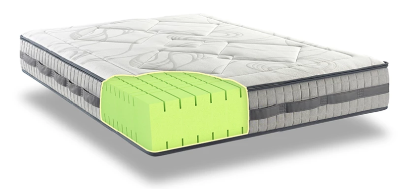 Construction of Ikon sport mattress