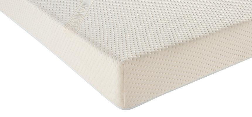 Coolmax Mattress Cover - Memory Foam Warehouse
