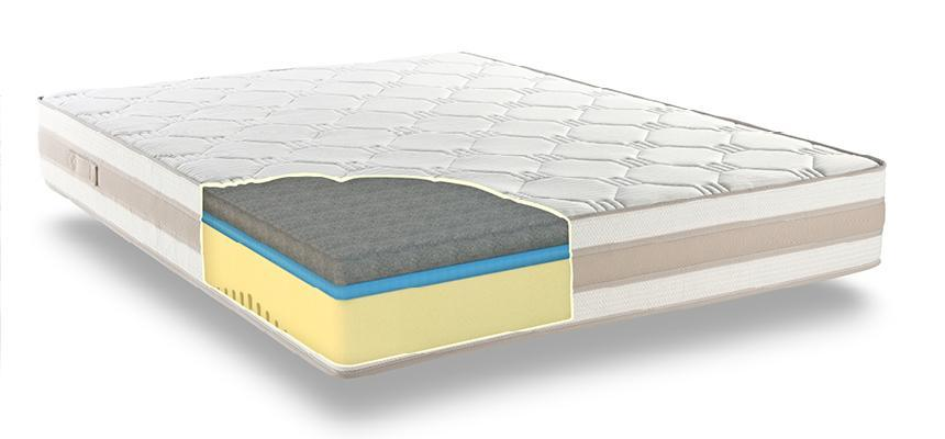 4G Aircool Pedic Deluxe Memory Foam Mattress - Memory Foam Warehouse