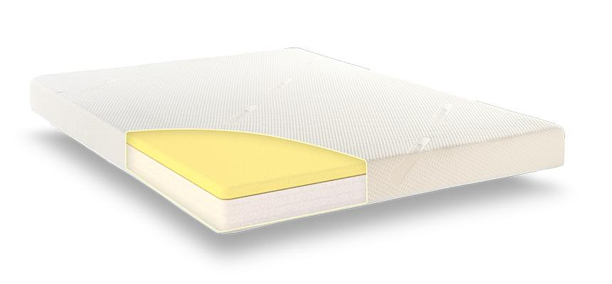 Zen Classic Memory Foam Mattress - Memory Foam Warehouse