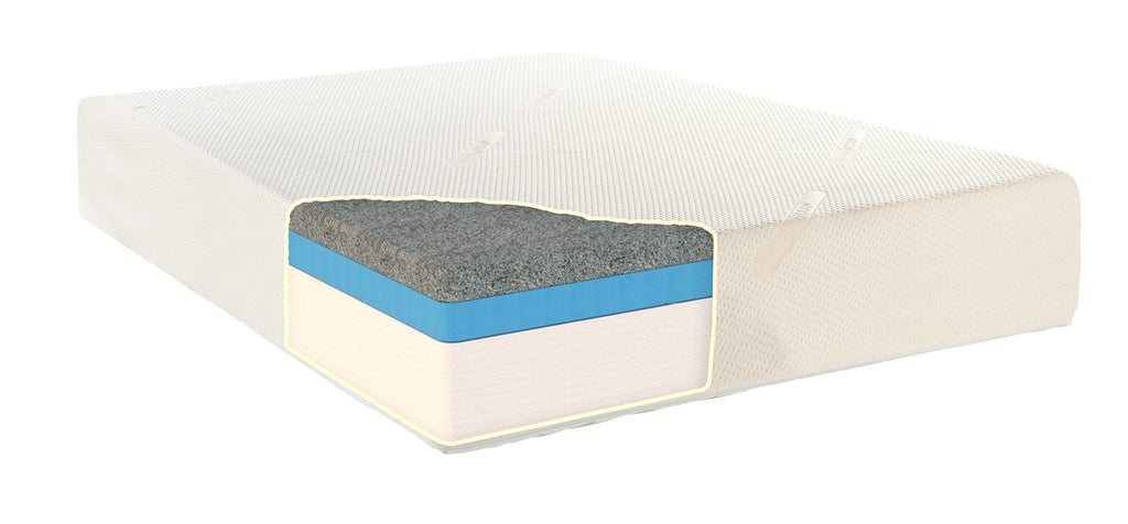 Coolmax XL 30cm Memory Foam Mattress - Memory Foam Warehouse