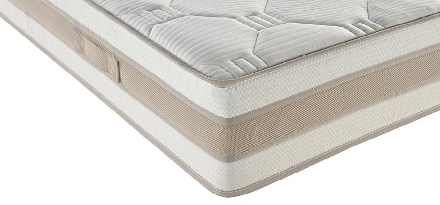 Komfi Med Memory Foam Mattress - Memory Foam Warehouse