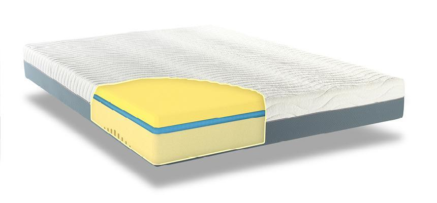 Classicpedic Memory Foam Mattress - Memory Foam Warehouse