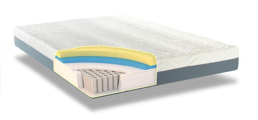 Classicpedic Pocket Sprung Memory Foam Mattress - Memory Foam Warehouse