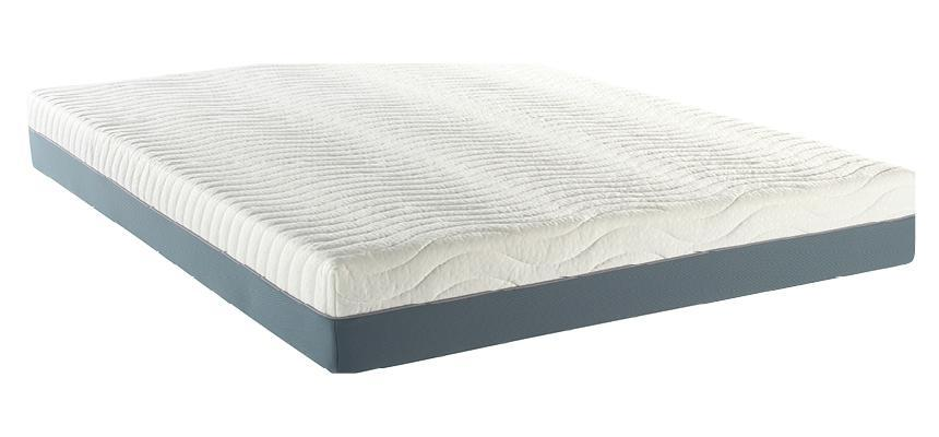 Classicpedic Ultra Memory Foam Mattress - Memory Foam Warehouse