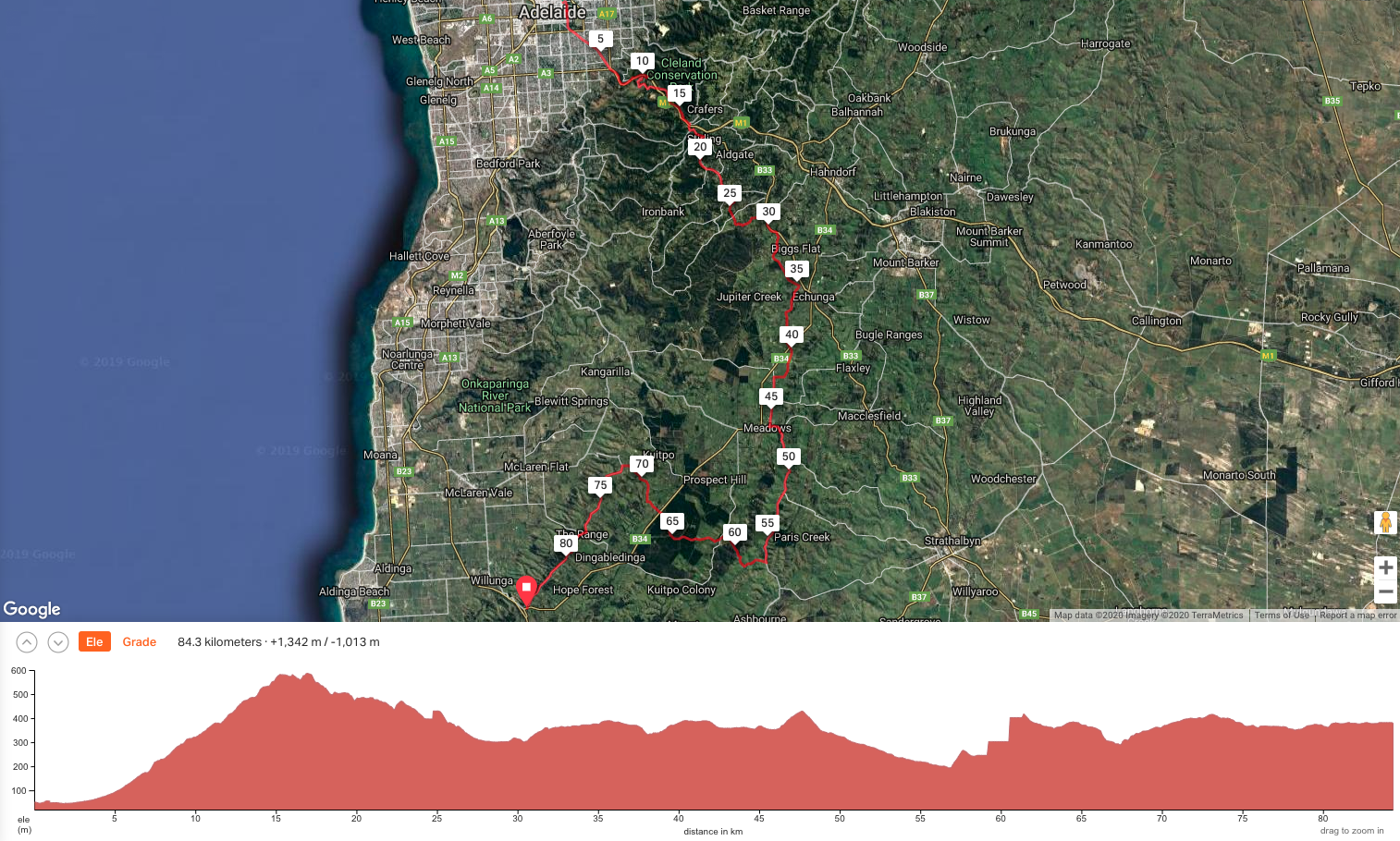 Ride Route Gravel Adelaide Willunga
