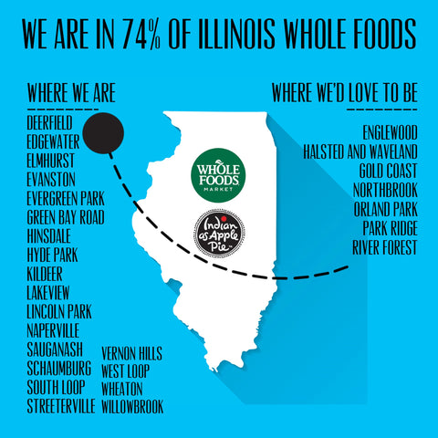 We are in 74% of Illinois Whole Foods!