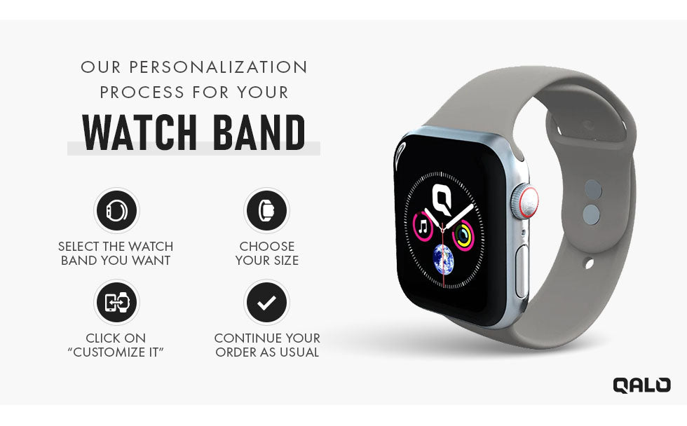 our watch band personalization process