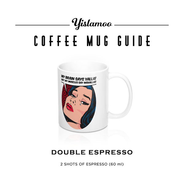 Coffee Mug Guide, Infographic, Coffee Recipes, Coffee Infographic, Yislamoo