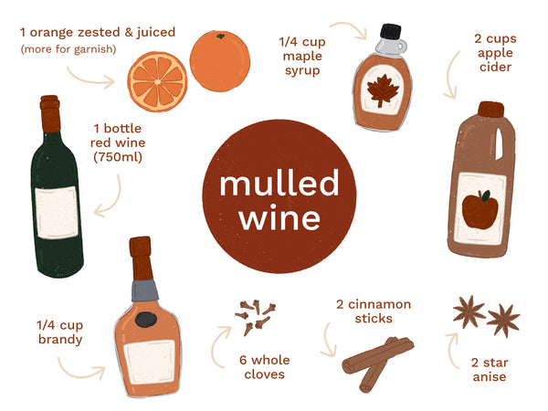 ingredients include: red wine, brandy, maple syrup, apple cider, cinnamon sticks, star anise, whole cloves, oranges
