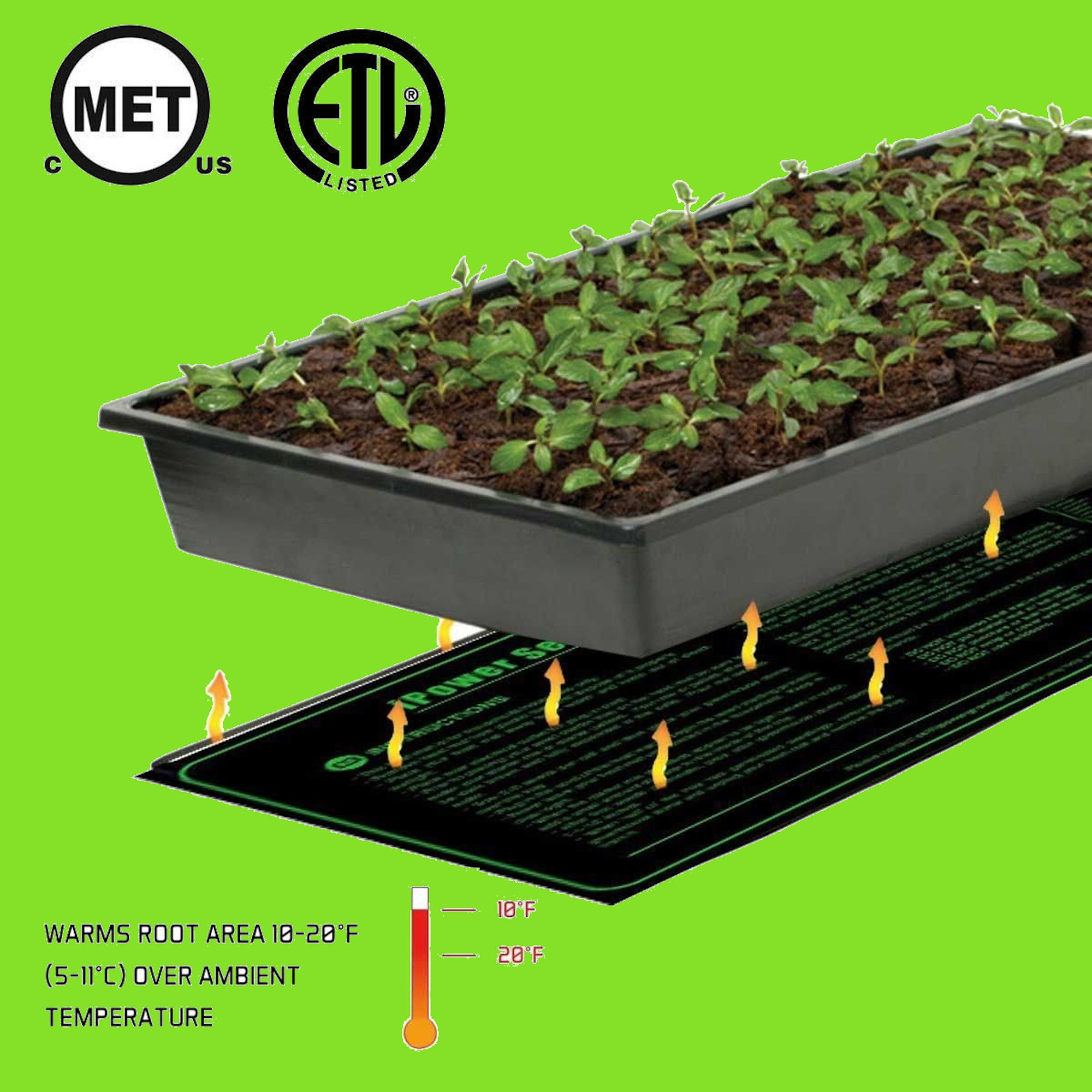 Seed Propagation Heat Mat for Single trays