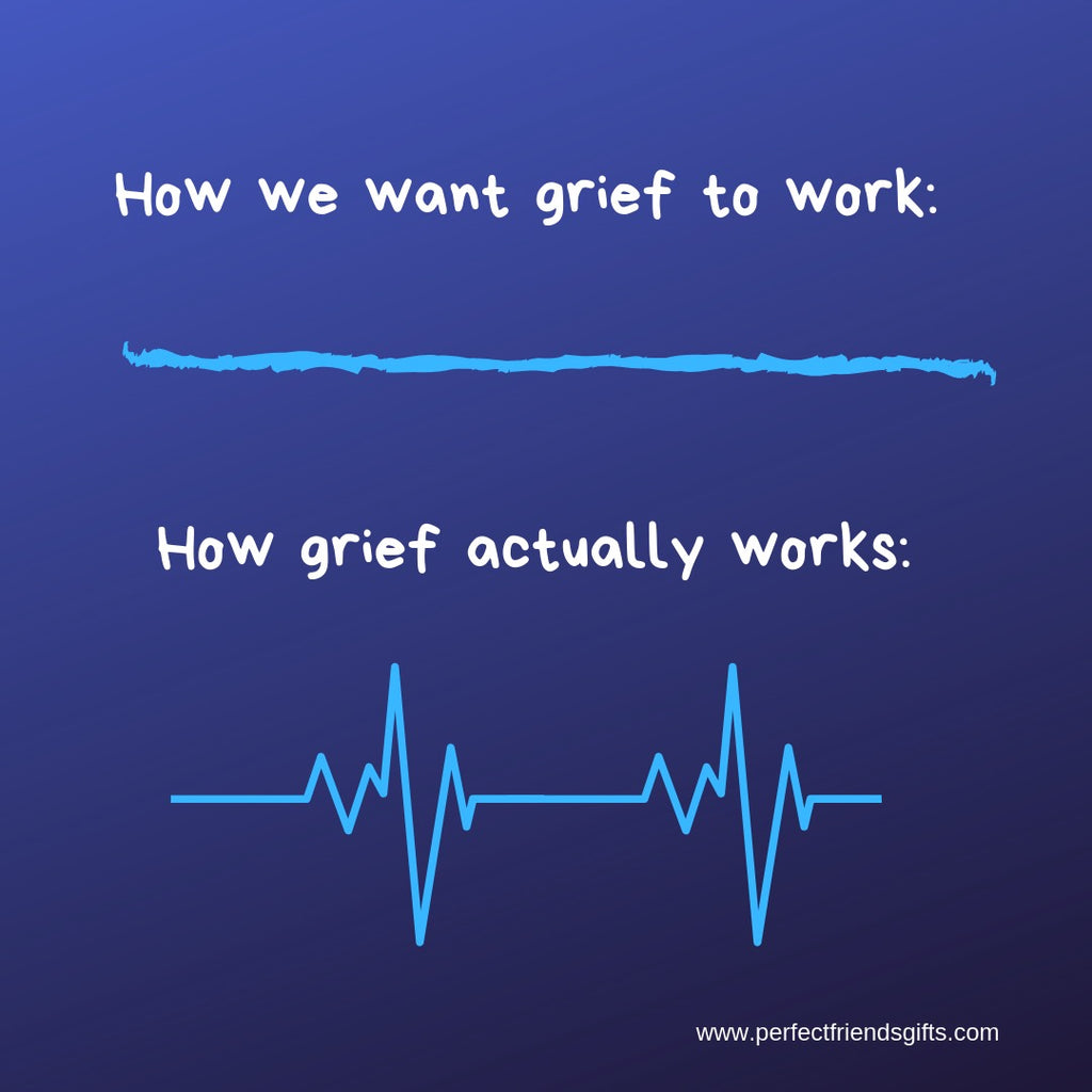How we want grief to work