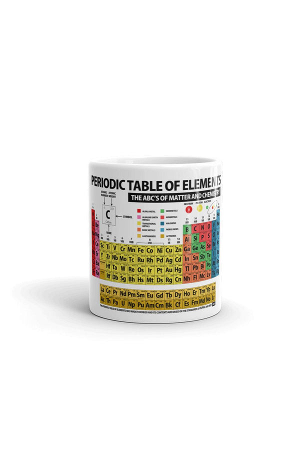 Periodic Table of Elements - 2021 Mug
