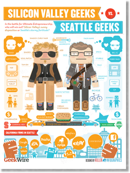 Poster: Silicon Valley Geeks vs. Seattle Geeks