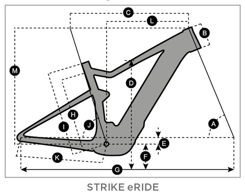 SCOTT_STRIKE_ERIDE_900_GEOMETRY