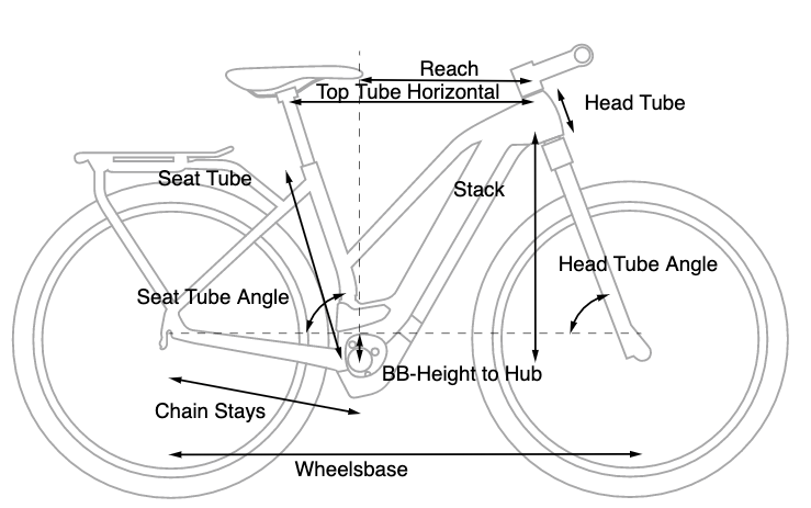 Cube Touring Hybrid ONE 500 2022 Trapeze Mid-Step Geometry Size Chart