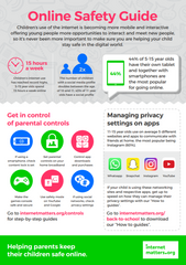 Internet Matters - Online safety guide