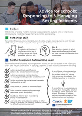 Responding to & Managing Sexting Incidents Poster