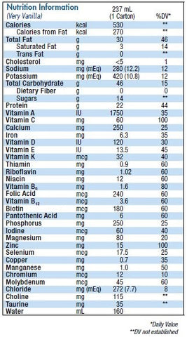 Nestle Boost VHC Vanilla Nutritional Facts