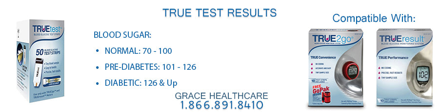 True Test Results