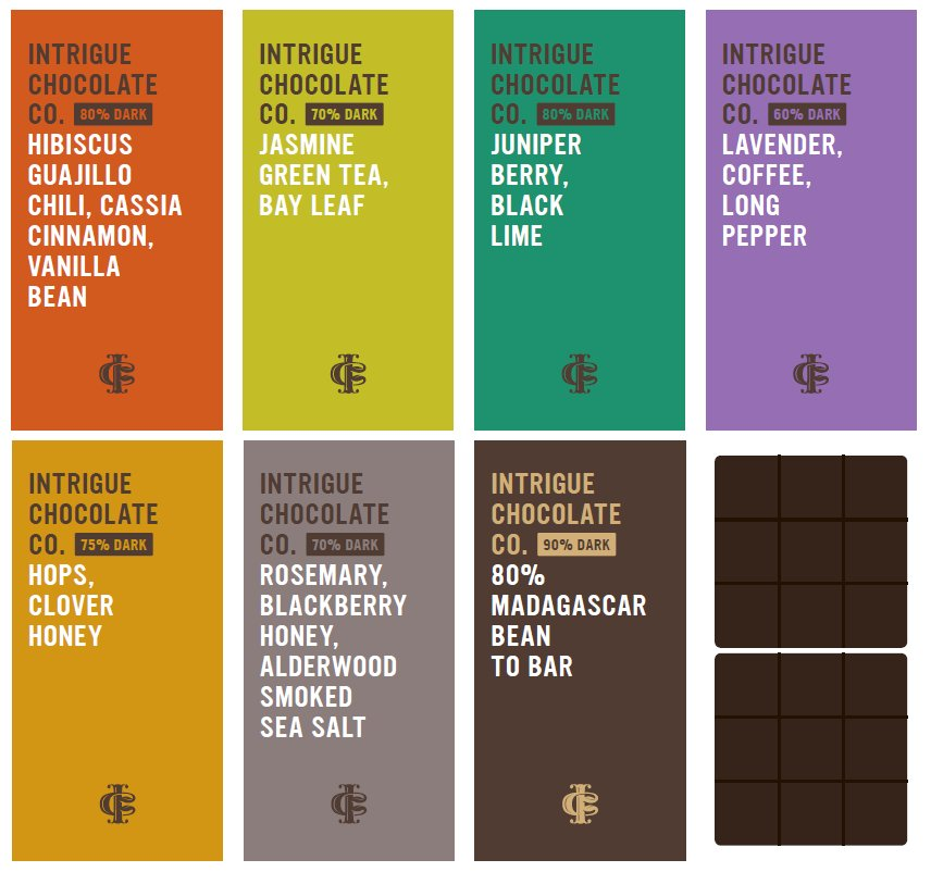 Designing Our New Chocolate Bars