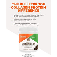 Bulletproof, Collagen Protein Powder Chocolate 17.6oz