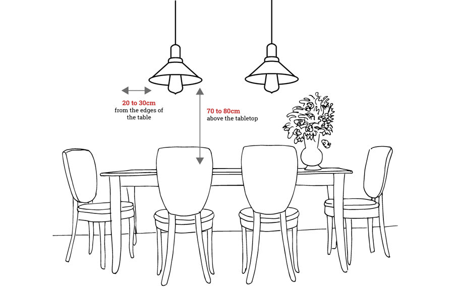 Dining room table pendant light measurements