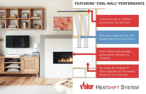 Valor Heatshift System - Patio Palace
