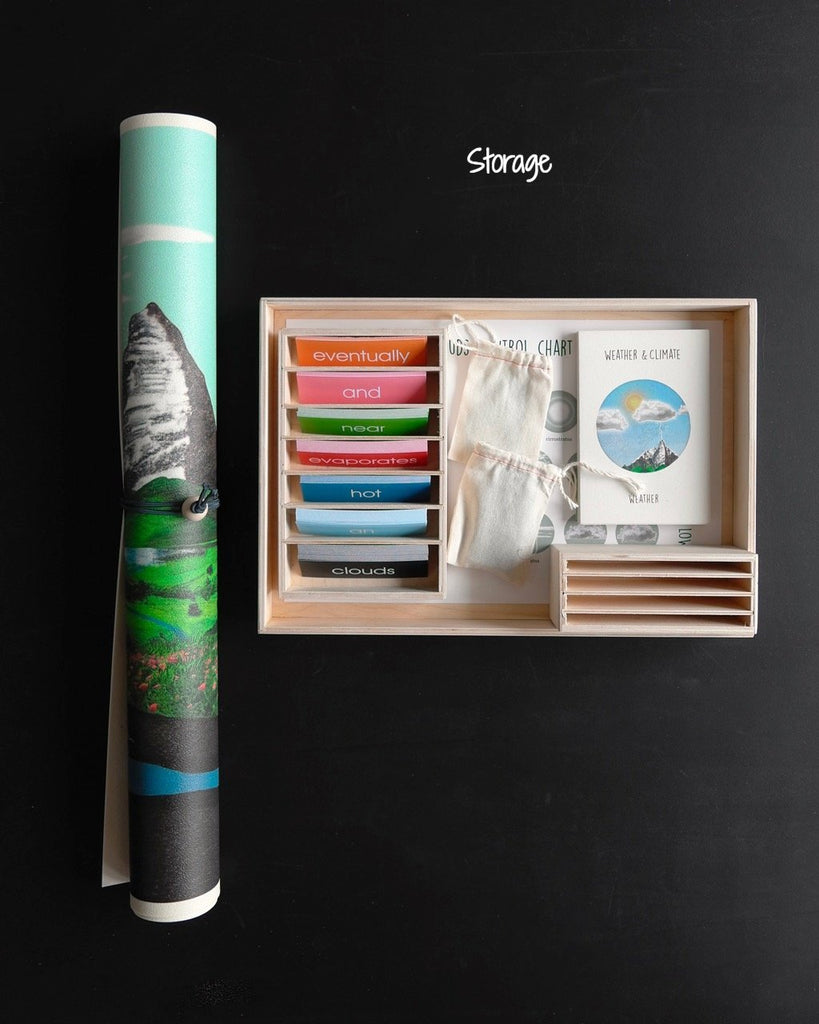 water cycle mat-storage