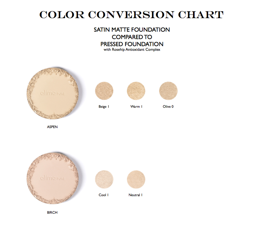 Color conversion chart: satin matte foundation compared to pressed foundation with Rosehip Antioxidant complex – Aspen, Birch