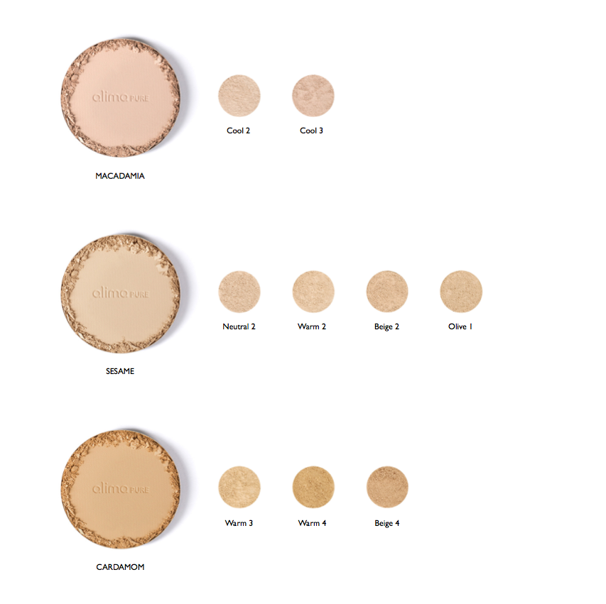 Color conversion chart: satin matte foundation compared to pressed foundation with Rosehip Antioxidant complex – Macadamia, Sesame