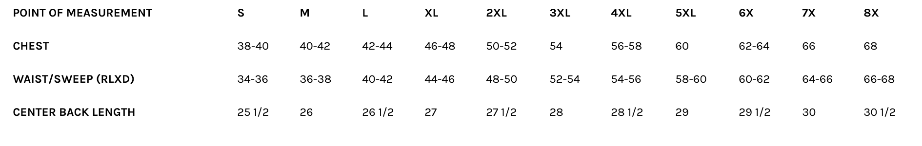 Motorcycle Jacket and Vest Size Chart