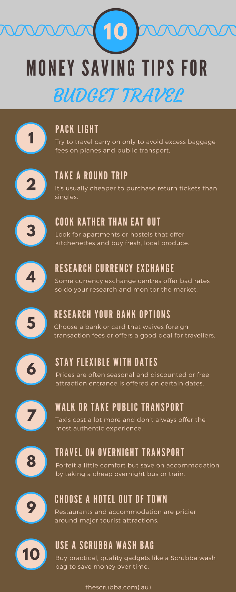 10 Money Saving Tips for Budget Travel Infographic