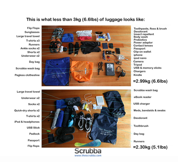 Scrubba wash bag packing list