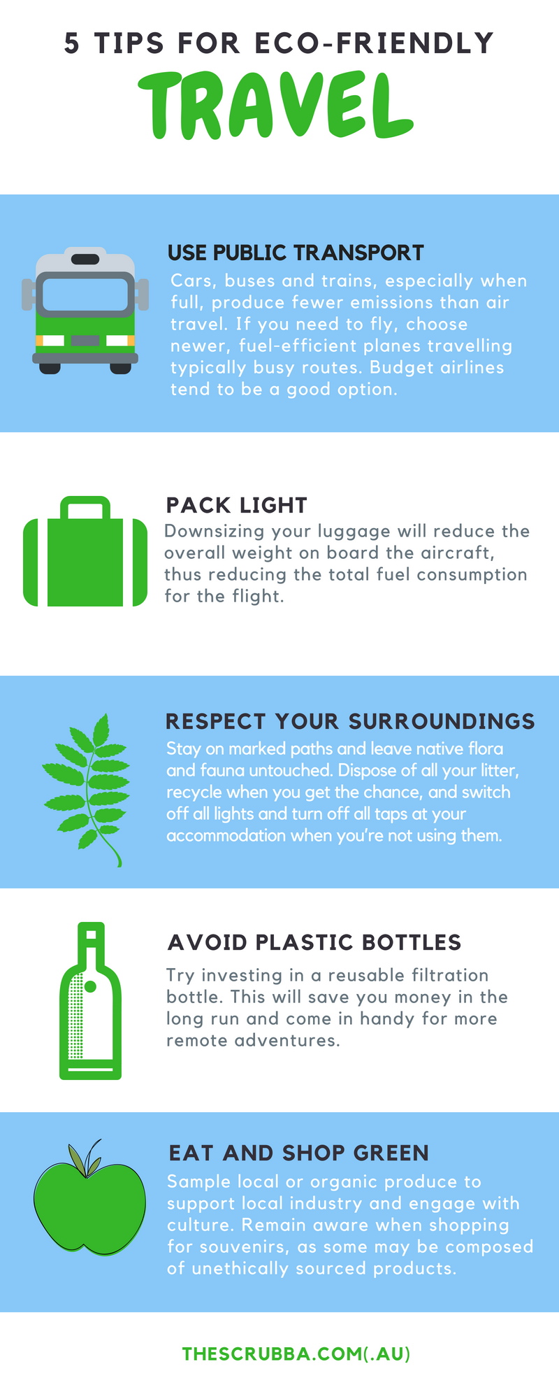 Tips for eco-friendly travel infographic