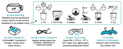 Scrubba Wash & Dry Kit Instructions