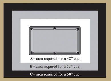 Pool Table Room Size Chart