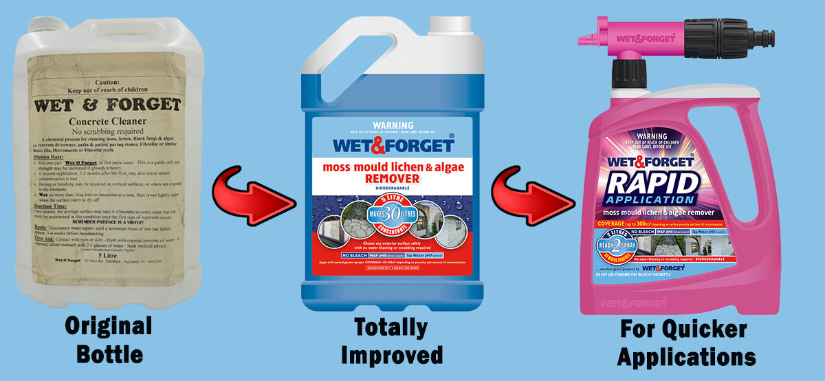 Development of Wet and Forget Product