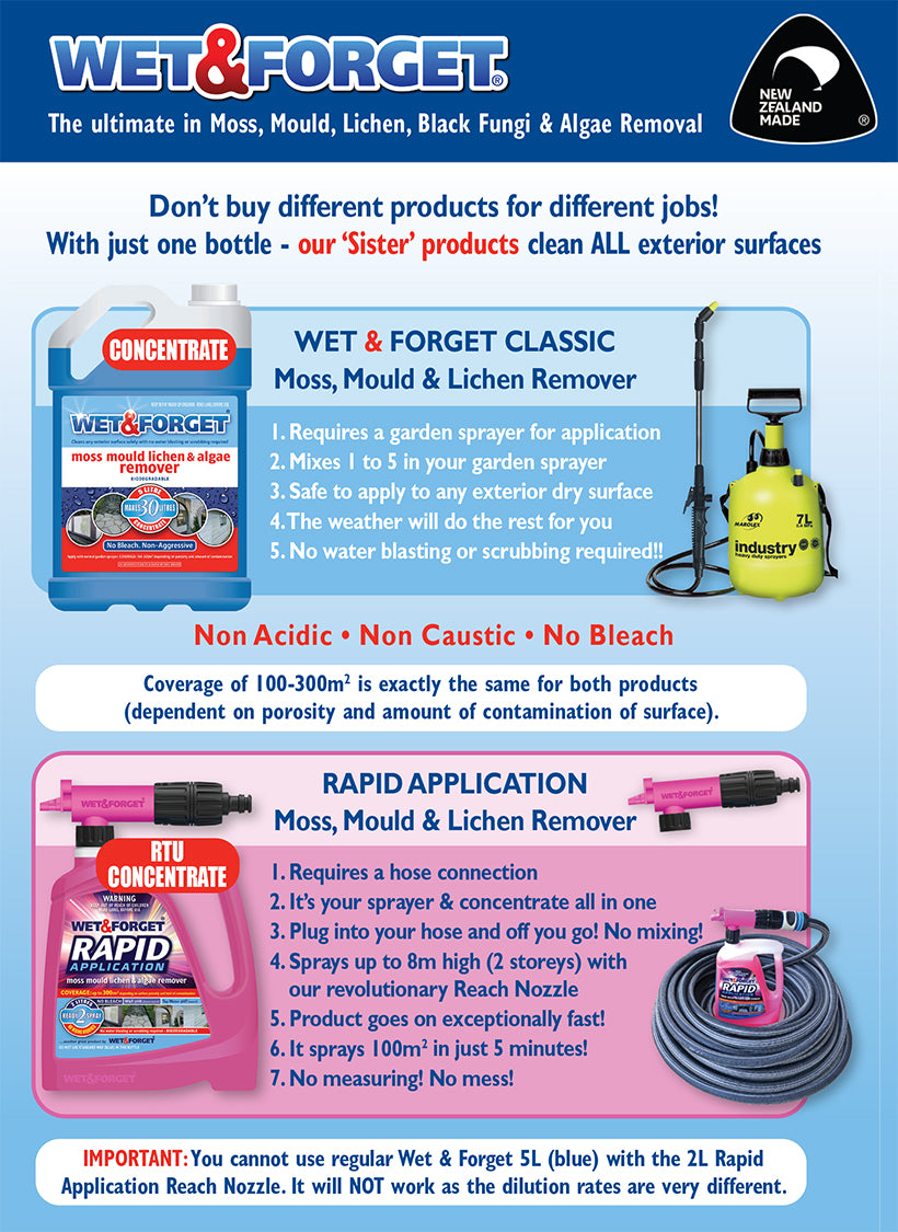 Moss Mould and Lichen Removal is Easy with Wet and Forget Products