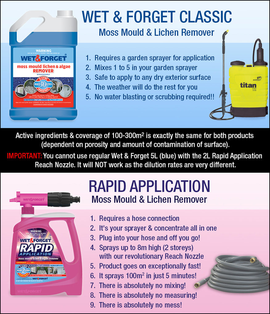 Rapid Application versus Wet & Forget Moss Mould and Lichen Remover_small2