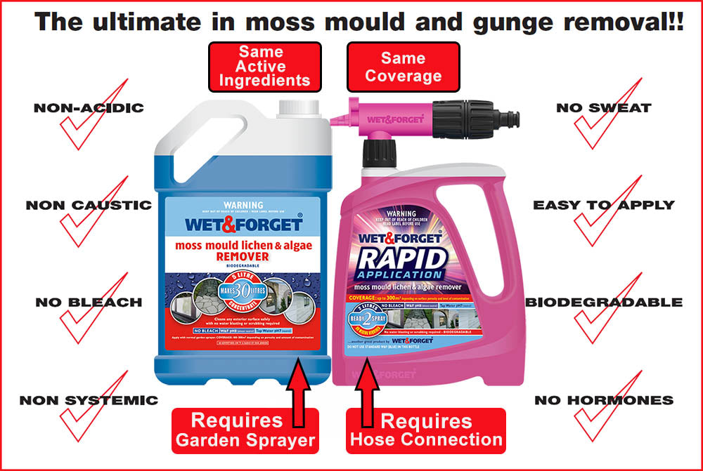 Wet & Forget Products Get All the Ticks For Cleaning Mould Off Tents