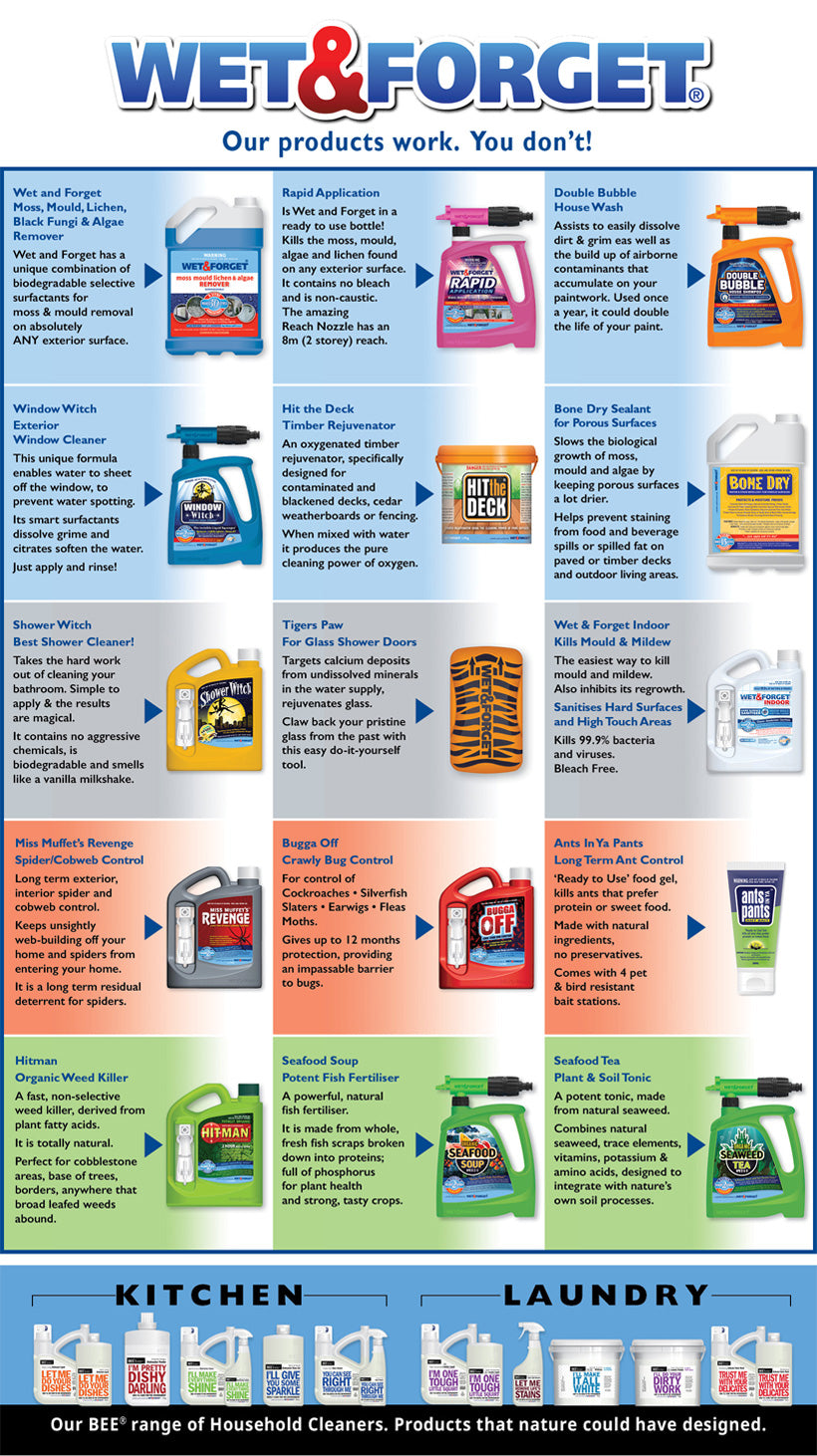 Wet & Forget Has a Huge Product Range to Suit Your Needs