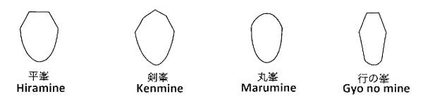 The different types of mines for Bokken