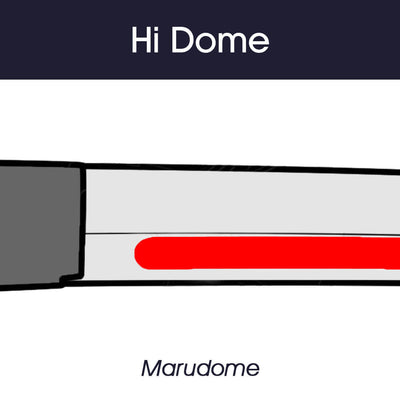 Marudome: Round Shape on the habaki end