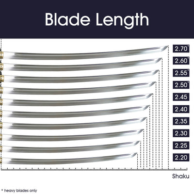 2.5 to 2.7 Shaku for Heavy Blades Only