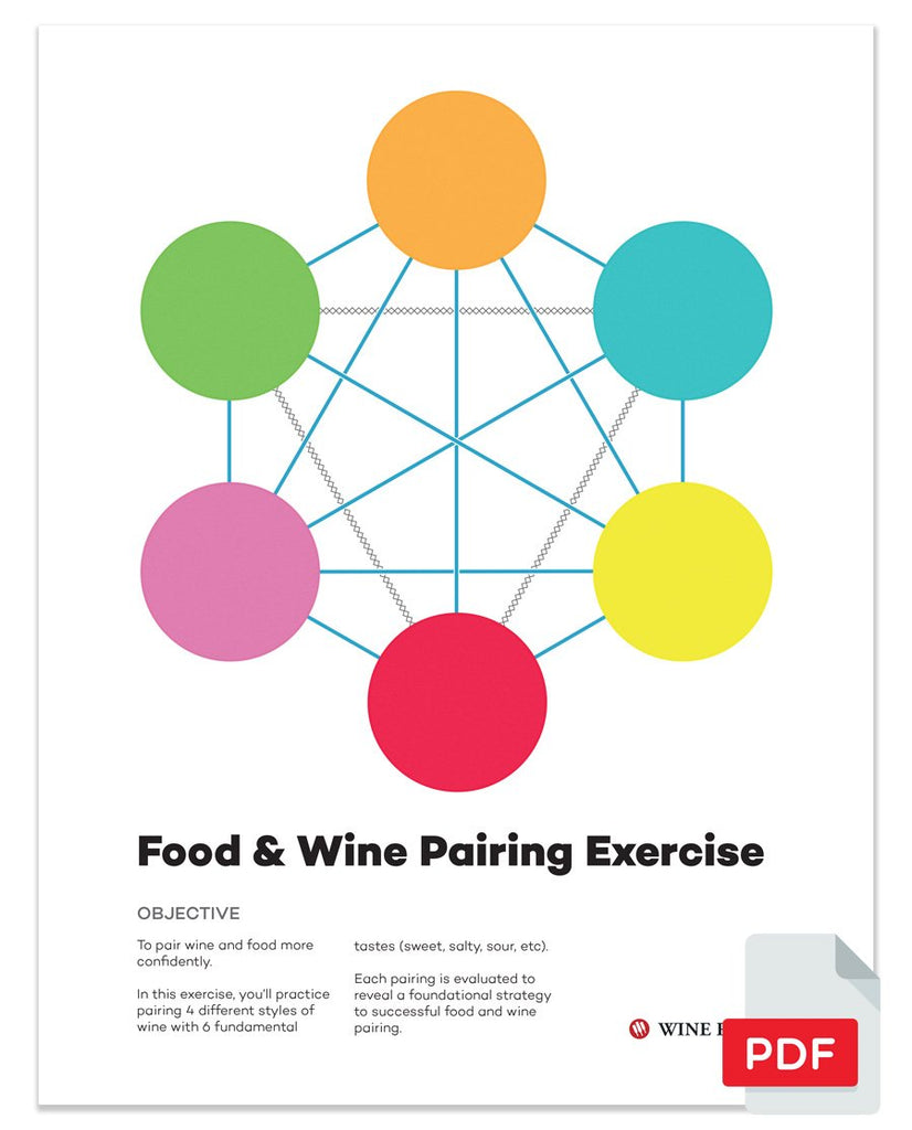 Food and Wine Pairing (pdf) How To Guide