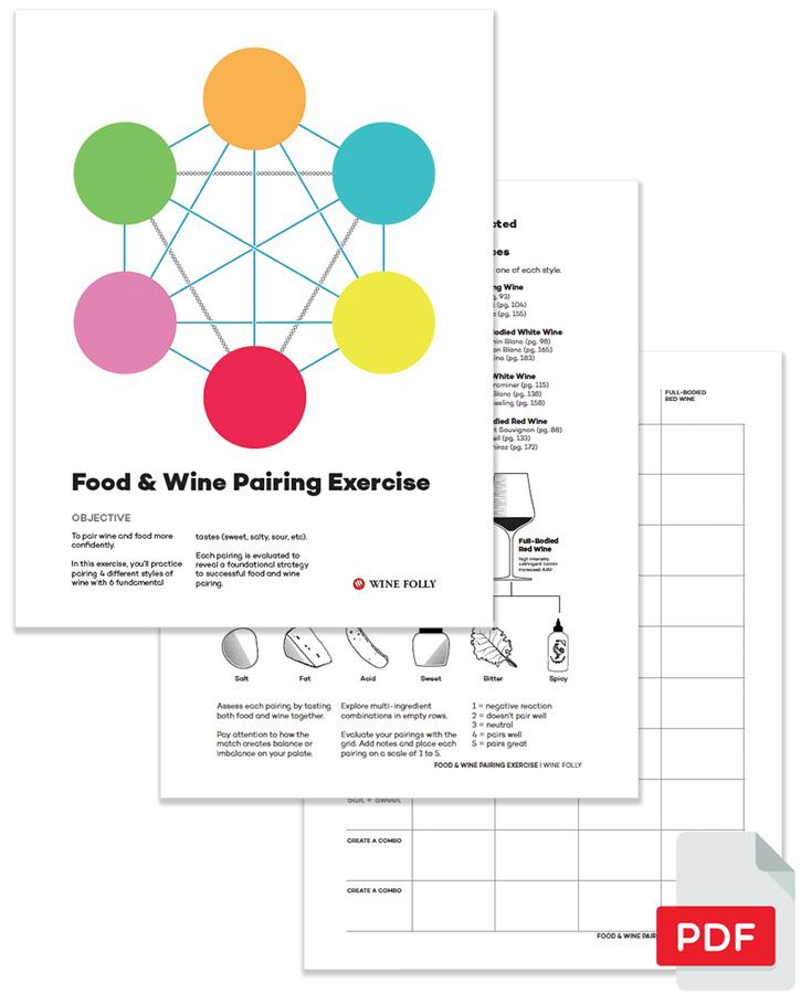 Food and Wine Pairing (pdf) How To Guide by Wine Folly