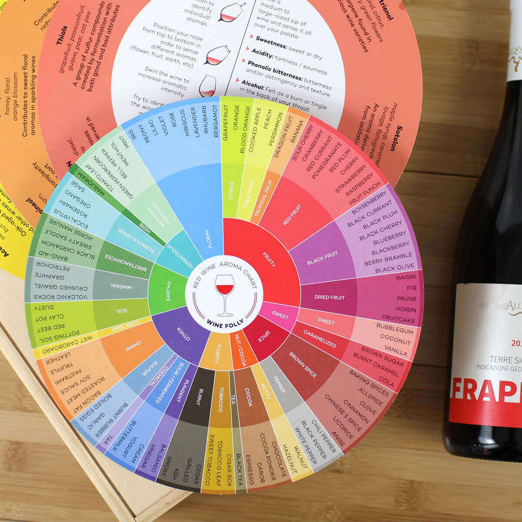 Wine 101 Education Bundle