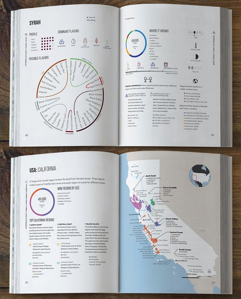 Wine Folly: The Essential Guide to Wine Book - Interior infographics