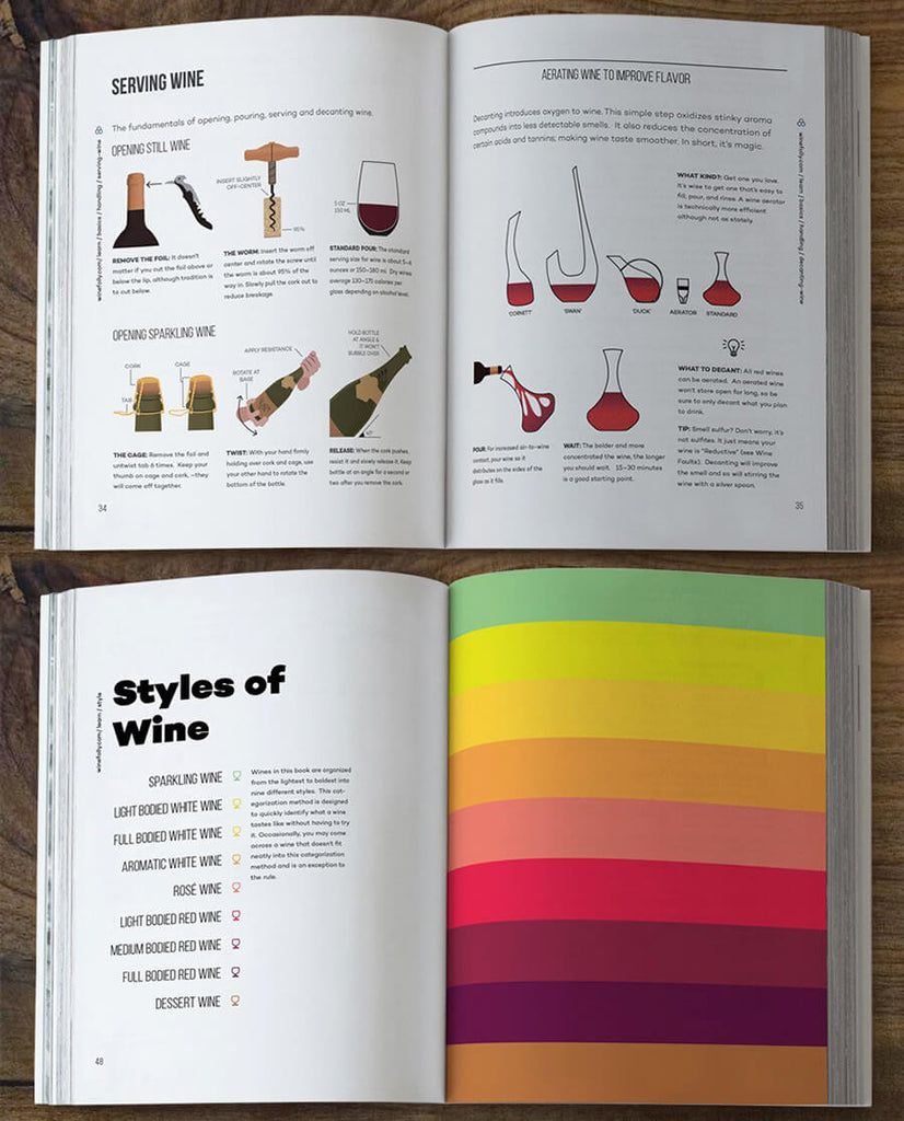Wine Folly: The Essential Guide to Wine Book - Interior infographics styles of wine